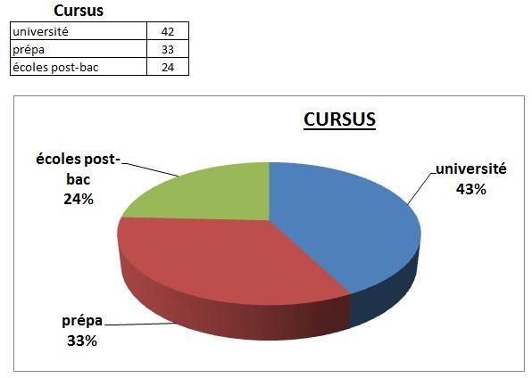 cursus2013